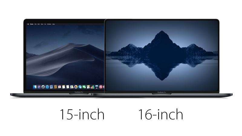 15-inch